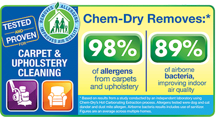 Anderson's Chem-Dry removes 98% of allergens
